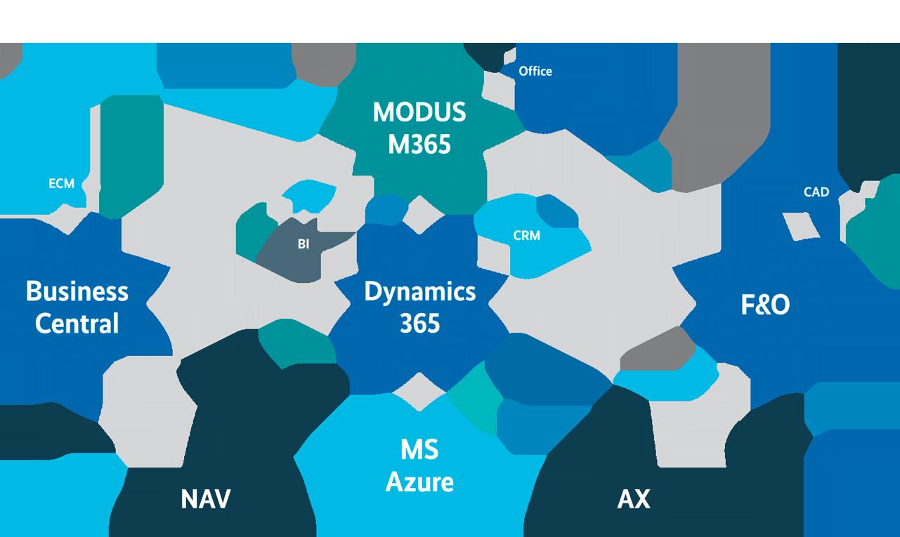 ERP- Enterprise Resource Planning mit Microsoft Dynamics 365