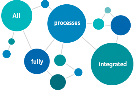 MODUS Consult - All processes fully integrated